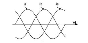 基于稀土交流永磁同步伺服电机数学模型建立的研究
