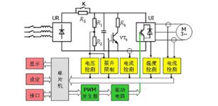 LEM电流传感器在电流检测电路中的应用