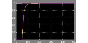 基于MATLAB的电液伺服控制系统设计