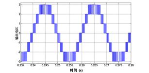 新型油气压缩机用高压M2C变频器 (1)