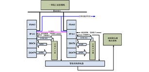 水轮机调速器液压故障分析及处理