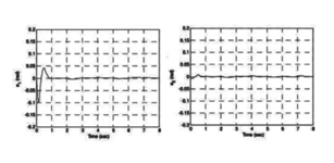 基于89S51单片机的数控铣床控制系统设计
