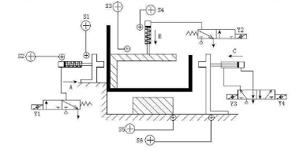 基于PLC的型钢成型机自动控制设计