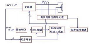 10T真空自耗电弧炉用2×20kA/60V直流电源的设计与应用