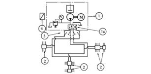 基于PLC的数控机床自动润滑控制系统设计