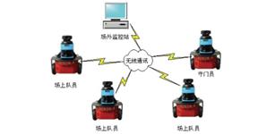 基于DSP的足球机器人运动控制系统设计