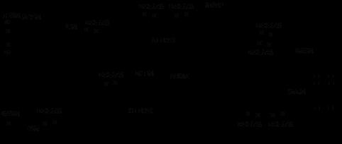 森兰变频器在1250mm不锈钢带连退酸洗线的应用