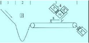 基于PLC的定长裁断控制系统设计