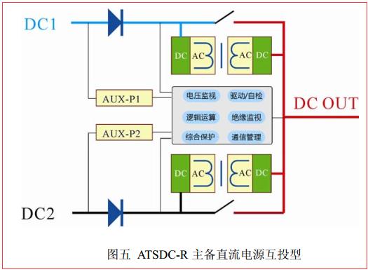 ATSDC直流快切电源、双直流电源