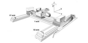 ACS 控制器双闭环控制应用