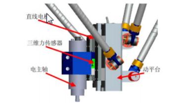 基于五自由度并联机器人的自动抛光机床研究