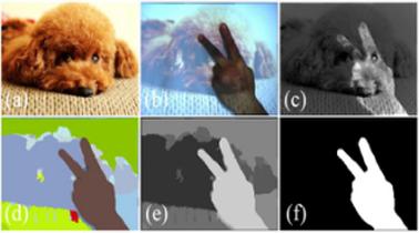 基于指尖触控的互动投影系统