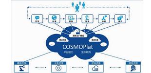 海尔 COSMOPlat: 构建自主创新的工业互联网云平台