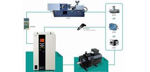 永磁同步电动机替换异步电动机的综合效益分析