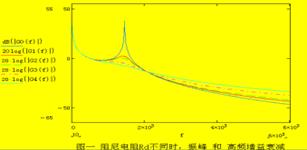 逆变器并网及滤波器参数设计