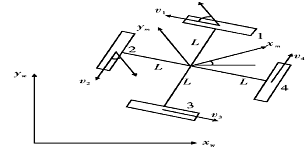 模糊PID的全方位移动机器人运动控制设计