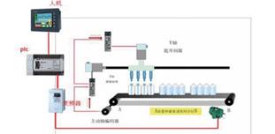 永磁同步伺服电机控制系统研究