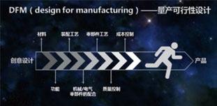 工业设计与3C智能制造