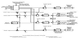 宽厚板轧机自动控制系统速度控制的设计实现