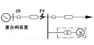 风场分布式接入配电网继电保护的研究