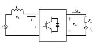 一种储能逆变器的控制方法研究