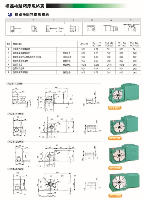 超精密齒式搪銑分割台,超精密油壓齒式分割台