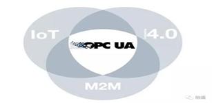 没有 OPC UA,就没有工业4.0