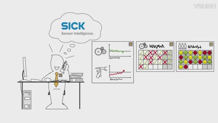 西克(SICK)机器安全是成功的因素—智能安全管理