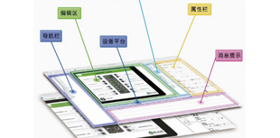 物联网 + 信息化 + 自动化,宜科加快智能制造发展布局