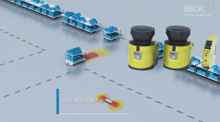 西克(SICK)Safe AGV Easy 让您的运输流程更安全,更高效