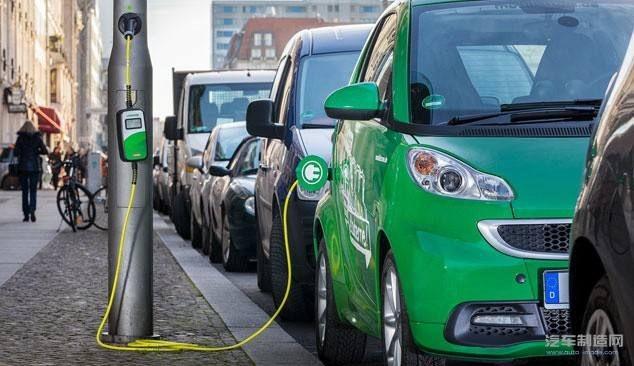 电动汽车加速发展可能将改变最巨大的大宗商品需求转变