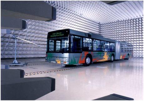 整车电磁辐射发射测试(RE)