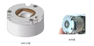 雷赛对永磁式制动器和电励磁型制动器概述