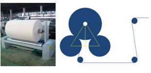 贝加莱双轴同步伺服驱动方案的研究与实现