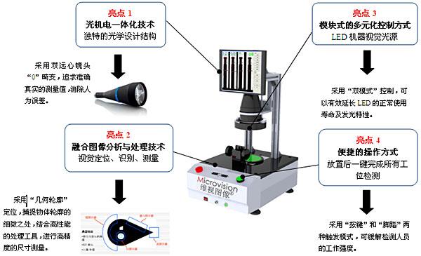 机器视觉教学创新实验室设备维视图像