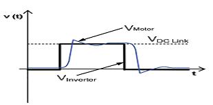 变频调速电机工程应用中的电缆长度设计