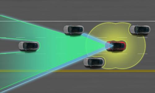 自动驾驶商业化面临诸多难点 发展进度却突飞猛进!