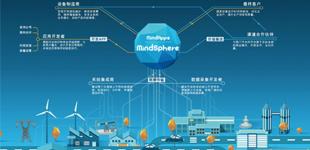 启蒙机器智慧 :M indSphere 引领数字化新征程