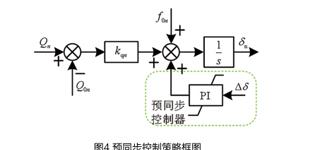 光伏并网逆变器无缝切换技术研究