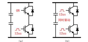 大功率电气传动装置中IGBT及其驱动电路的测试方法
