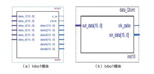 具有FPGA控制器的级联型SVG控制策略研究
