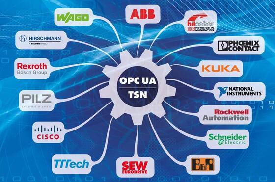 罗克韦尔宣布正式加入OPC UA TSN阵营