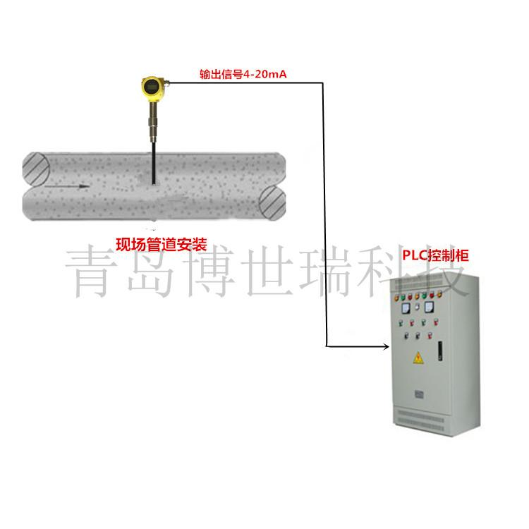 钢铁厂高炉煤气除尘器 粉尘含量检测仪