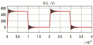 长电缆驱动下高速永磁同步电机端侧过电压分析与抑制研究