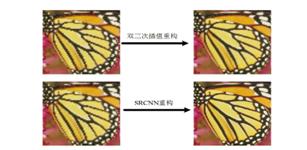 一种基于对抗损失的超分辨图像重构算法