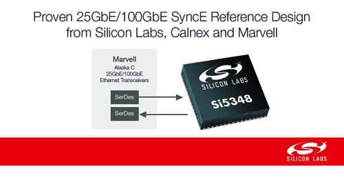 芯科科技和Calnex联合推出25G和100G以太网速率同步以太网应用解决方案