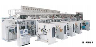 皮尔磁:PSS4000为客户实现卓越的卫生设备生产性能