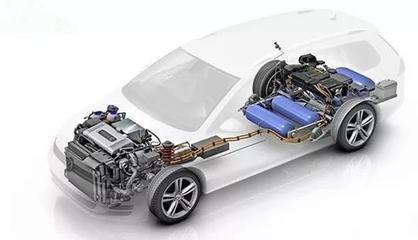 广东发文明确氢燃料电池汽车产业化时间表