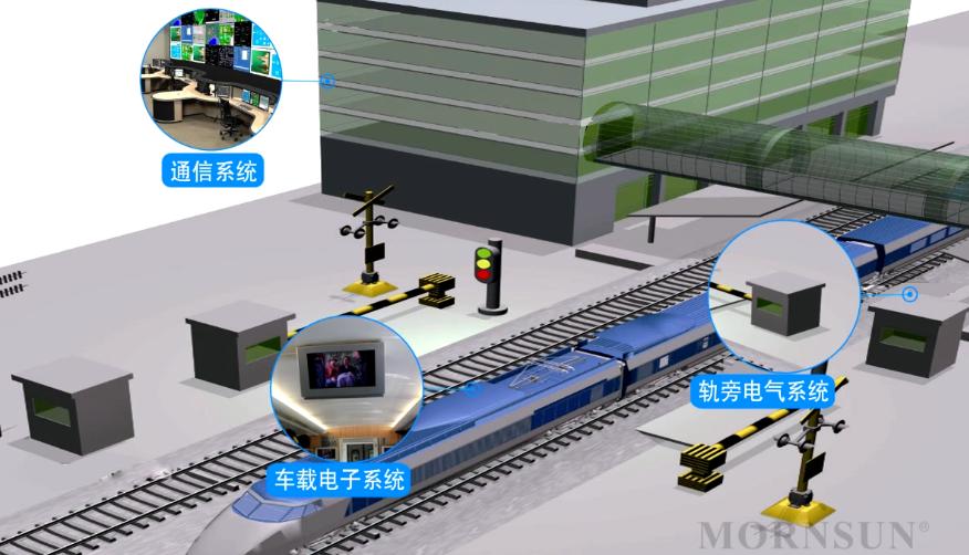 轨道交通新品视频