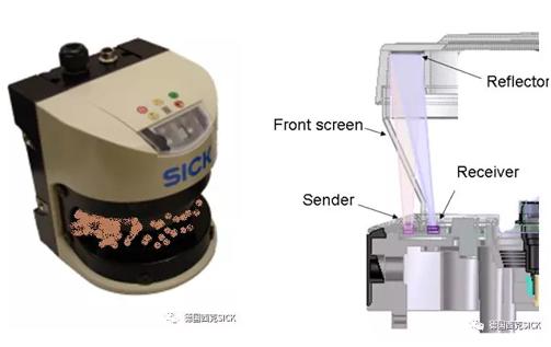 激光雷达(LiDAR)室外应用的挑战及解决方案